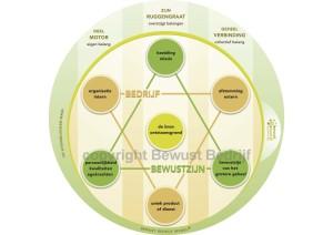 model copyright NL nieuw zeilversie